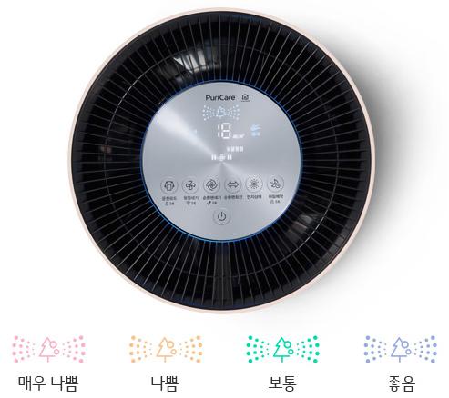 Máy lọc không khí LG AS199DPA