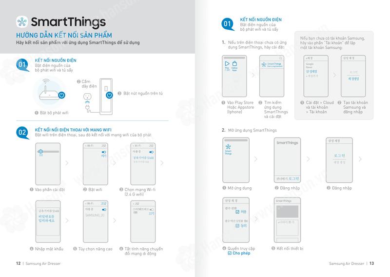 Hướng dẫn sử dụng máy giặt hấp sấy Samsung