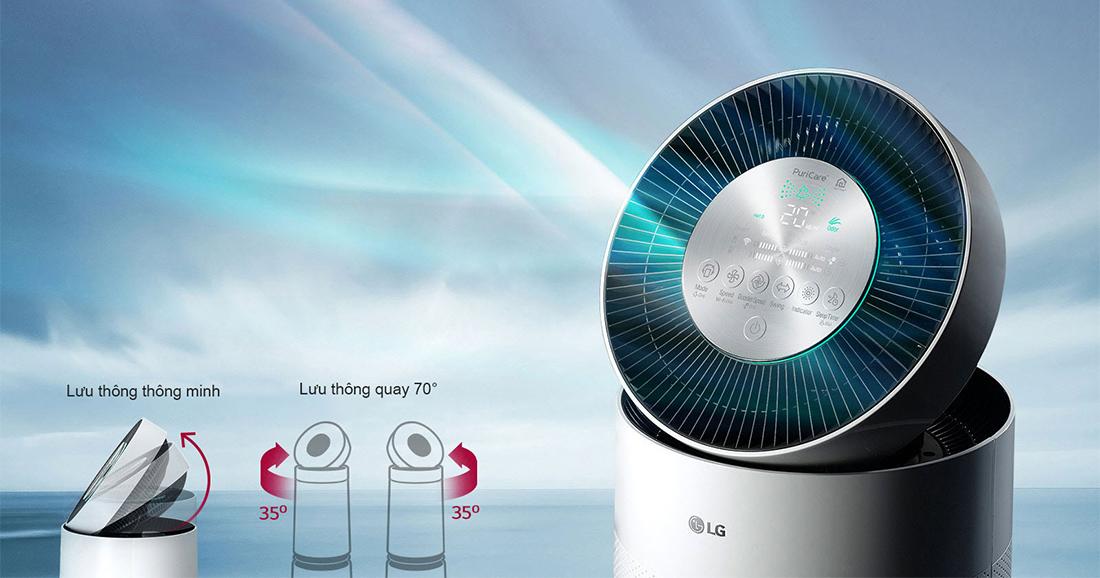 Máy lọc không khí LG PuriCare 1 tầng AS65GDWH0